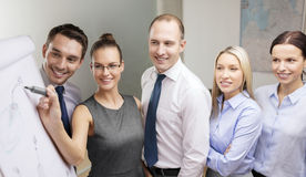 Business team with flip board having discussion Royalty Free Stock Photos