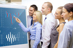 Business team with forex chart on flip board. Business, money and office concept - smiling business team with forex chart on flip board having discussion Royalty Free Stock Photos