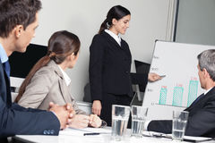 Business team having strategy Stock Photos