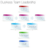 Business Team Leadership Chart Stock Photo