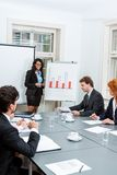 Business team in office meeting presentation Royalty Free Stock Photos