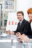 Business team in office meeting presentation Stock Images