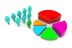 Business Team and Pie Chart Royalty Free Stock Photo