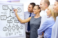 Business team with plan on flip board Royalty Free Stock Image