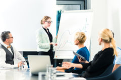 Business - team presentation on whiteboard Royalty Free Stock Images