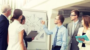 Business team with scheme on flip chart at office stock photos