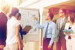 Business team with scheme on flip chart at office Royalty Free Stock Photography
