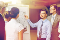 Business team with scheme on flip chart at office Stock Image