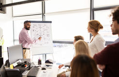 Business team with scheme on flipboard at office Stock Images