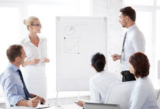 Business team working with flip chart in office Royalty Free Stock Photography