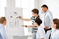 Business team working with flipchart in office Royalty Free Stock Image