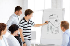 Business team working with flipchart in office Stock Photos
