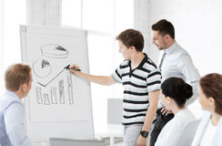 Business team working with flipchart in office Royalty Free Stock Photo