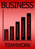 Business teamwork concept. Red business teamwork illustration of a bar chart with the words expansion, diversity, growth, profit and success Stock Photo