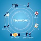 Business Teamwork Team Hard Work Concept. Vector Illustration Royalty Free Stock Images