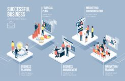 Business and technology infographic. With corporate people working together on app buttons and business concepts royalty free illustration