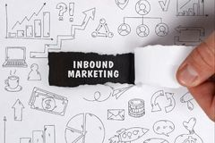 Business, Technology, Internet and network concept. Young businessman shows the word: Inbound marketing royalty free stock photography