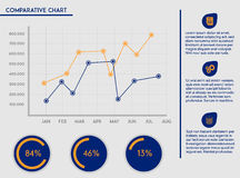 Business template - comparative line and circular charts with icons and editable text. Business template for presentation in modern design of blue and orange stock illustration