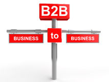 Business to Business concept Royalty Free Stock Photo