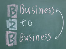 Business to business sign Stock Photo
