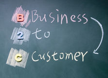 Business to customer sign Royalty Free Stock Photos