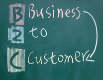 Business to customer sign Stock Photography