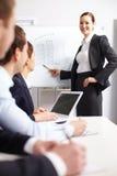 business training 免版税库存图片