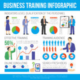 Business Training And Consulting Infographic Poster. Effective business training programs webinars and consulting services flat infographic poster with statistic stock illustration
