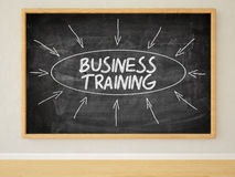 Business Training. 3d render illustration of text on black chalkboard in a room royalty free stock photo