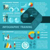 Business Training Infographics Royalty Free Stock Photography