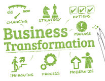 Business Transformation. Chart with keywords and icons vector illustration