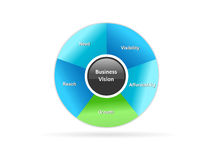 Business Vision. I have created Business vision graphic in royalty free illustration