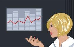 business woman Стоковые Фотографии RF