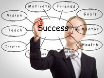 Business woman and the concept of success Stock Image