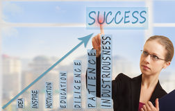 Business woman and concept of success. Young business woman chooses the concept of  success, growth and development Royalty Free Stock Image