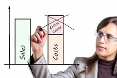 Free Business Woman Cut On Costs Stock Photo - 19954320