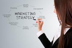 Business woman designing a plan Stock Image