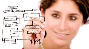 Business woman drawing Royalty Free Stock Photo