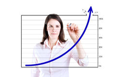 Business woman drawing achievement graph. Young business woman drawing over target achievement graph 2.  on white Royalty Free Stock Images