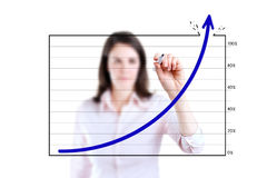 Business woman drawing achievement graph. Young business woman drawing over target achievement graph 1, white background Royalty Free Stock Photos