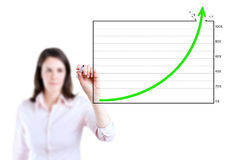 Business woman drawing achievement graph. Young business woman drawing over target achievement graph 2, white background Stock Images