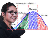 Business woman drawing business life cycle diagram. On the board Stock Photography