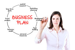 Business woman drawing business plan concept. Royalty Free Stock Photo