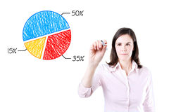 Business woman drawing a chart. Royalty Free Stock Image