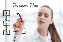 Business woman drawing a concept diagram Royalty Free Stock Image