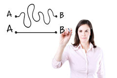 Business woman drawing a concept about the importance of finding the shortest way to move from point A to point B, or finding a si. Mple solution to a problem Royalty Free Stock Images