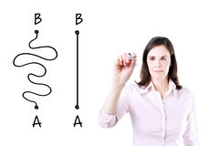 Business woman drawing a concept about the importance of finding the shortest way to move from point A to point B, or finding a si Stock Photos