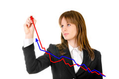 Business woman drawing graph. Business woman drawing earnings graph Royalty Free Stock Photo