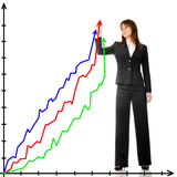 Business woman drawing graph. Business woman drawing earnings graph Royalty Free Stock Photography