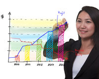 Business woman drawing a growth graph Stock Images